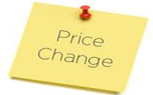 how to find the change in price